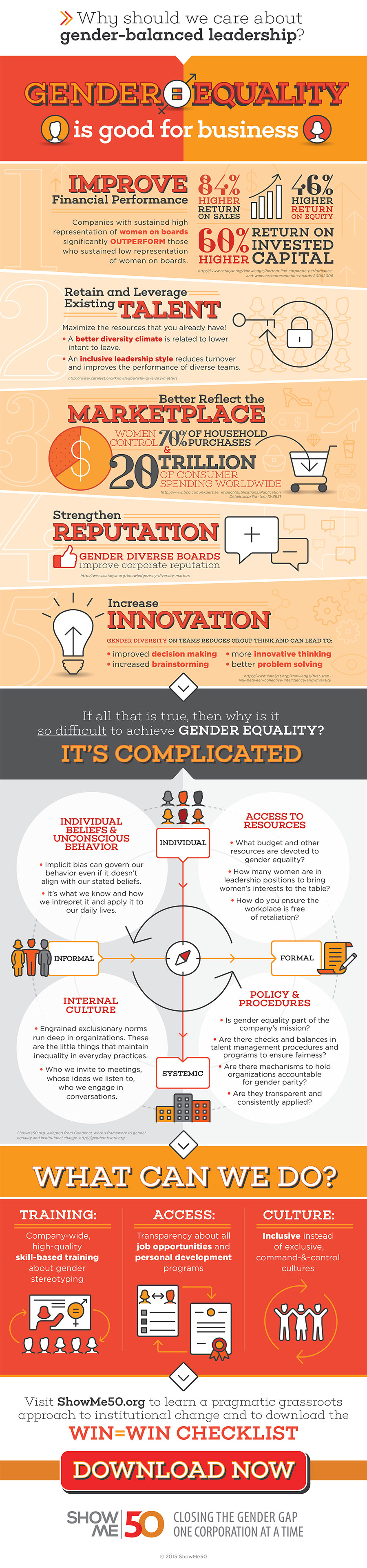 Why Should We Care About Gender-Balanced Leadership?