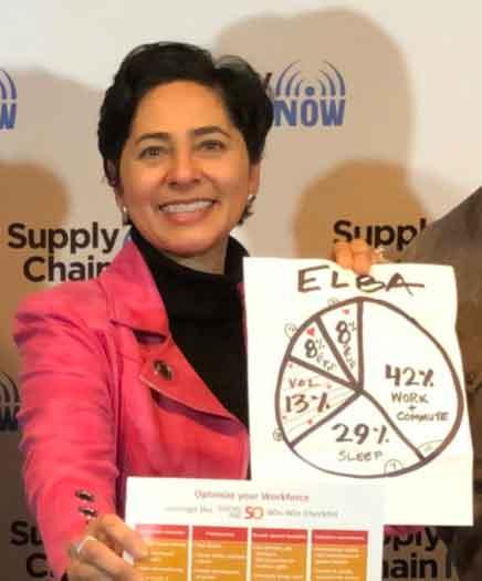 Elba's Priority Pie Chart